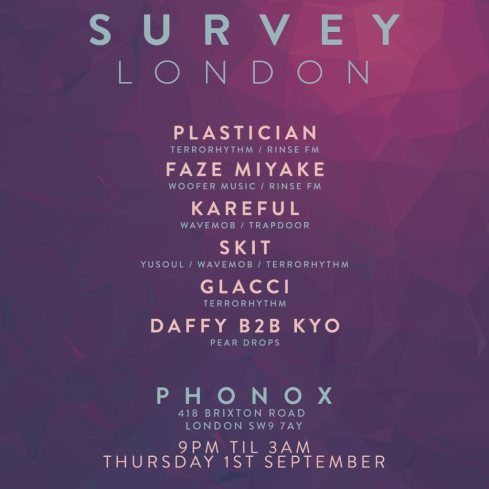 survey london plastician september 2016 wavemob